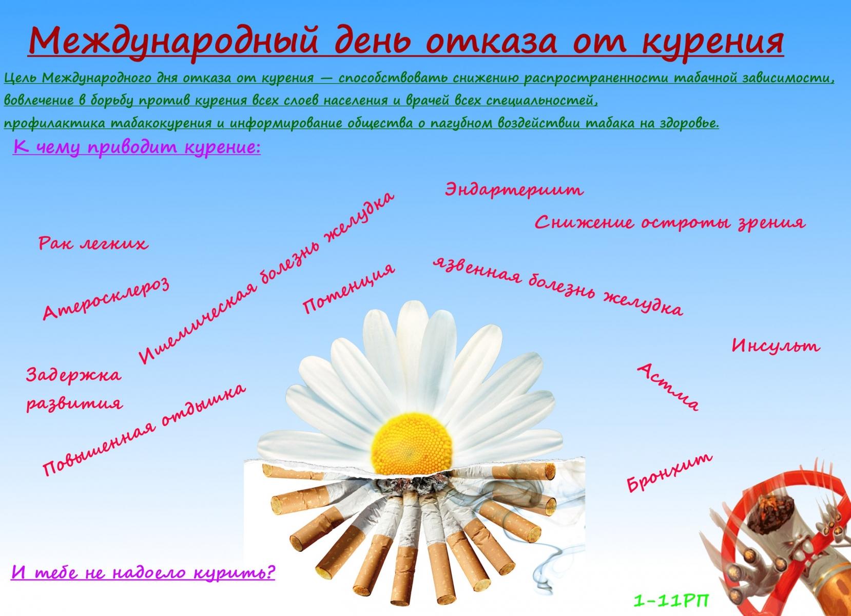 Определить зависимость от курения